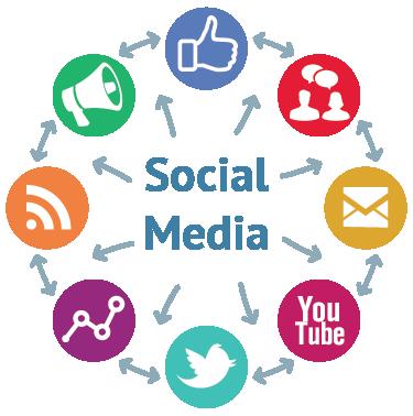 redes sociales, social media, community manager, posicionamiento online